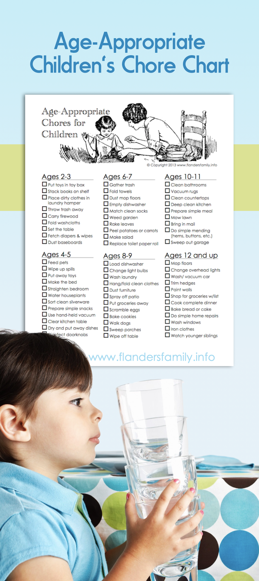 Age-Appropriate Children's Chore Chart