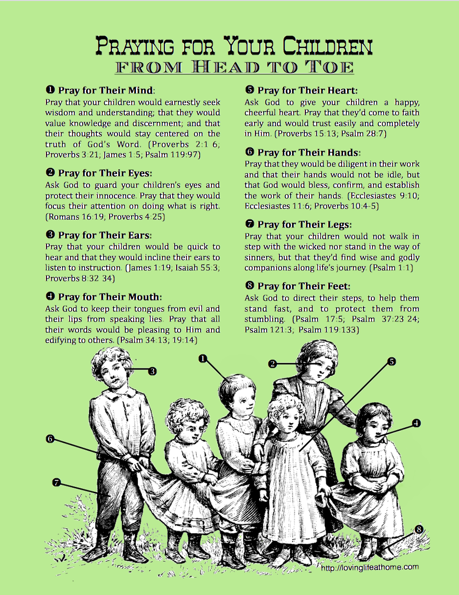 Printable Prayer Guide and Personal Interview