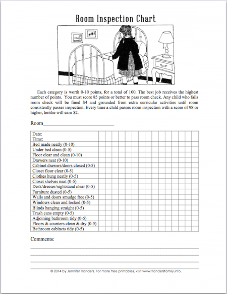 """Free printable """"Bedroom Check"""" charts from www.flandersfamily.info"""