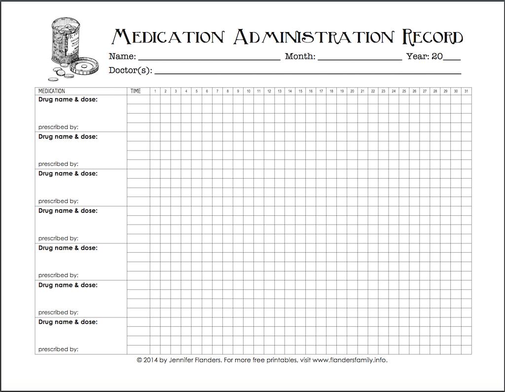 Medication Administration Chart