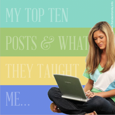Top 10 Posts of 2015 {and What That Means}