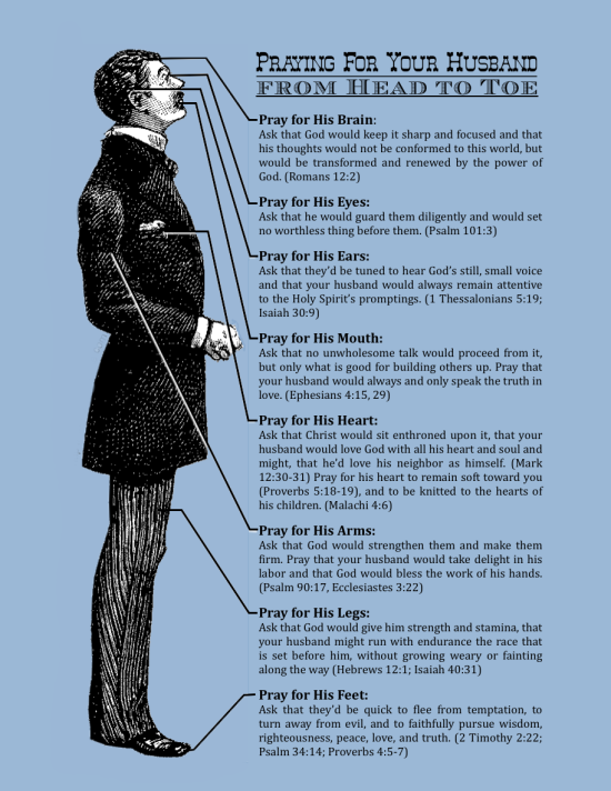 Prayer Guide for Husbands - Blue
