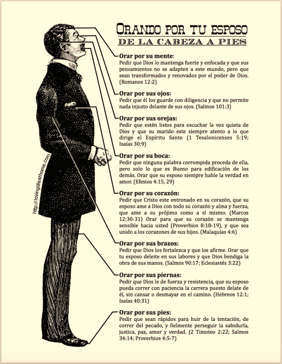 Spanish Prayer Guide: Praying for your husband from head to toe