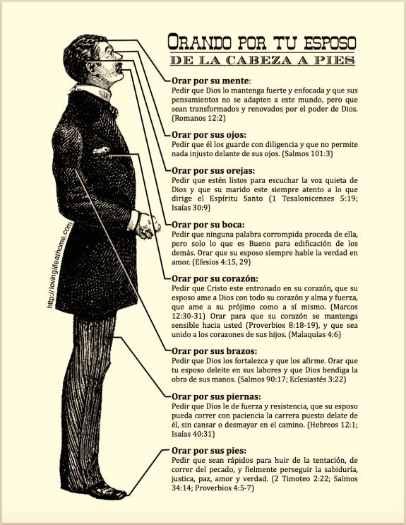 Mailbag: Spanish Prayer Guide