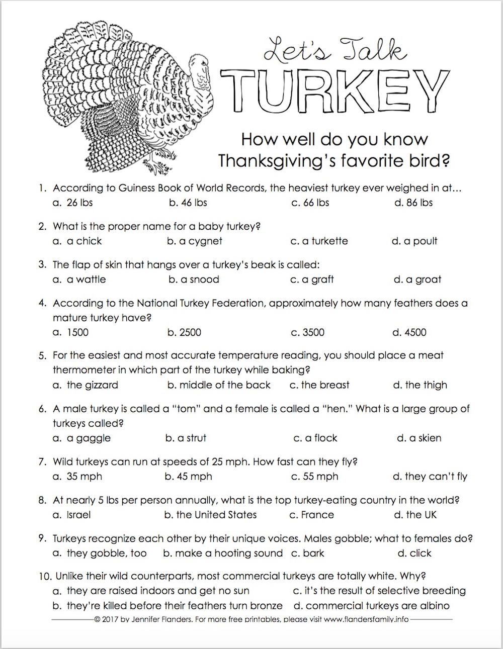 image about Printable Trivia Questions titled Will allow Discuss Turkey: Trivia Quiz for Thanksgiving - Flanders