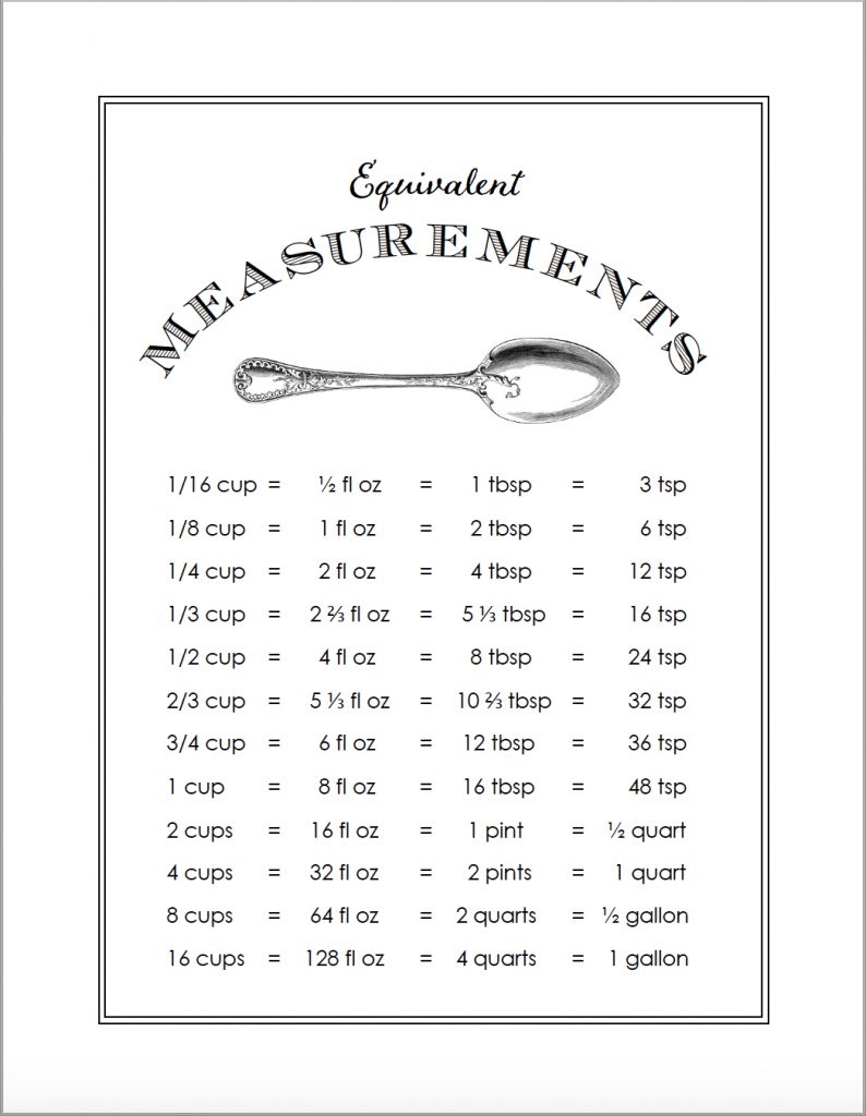 Cooking Measures - free printable equivalency chart