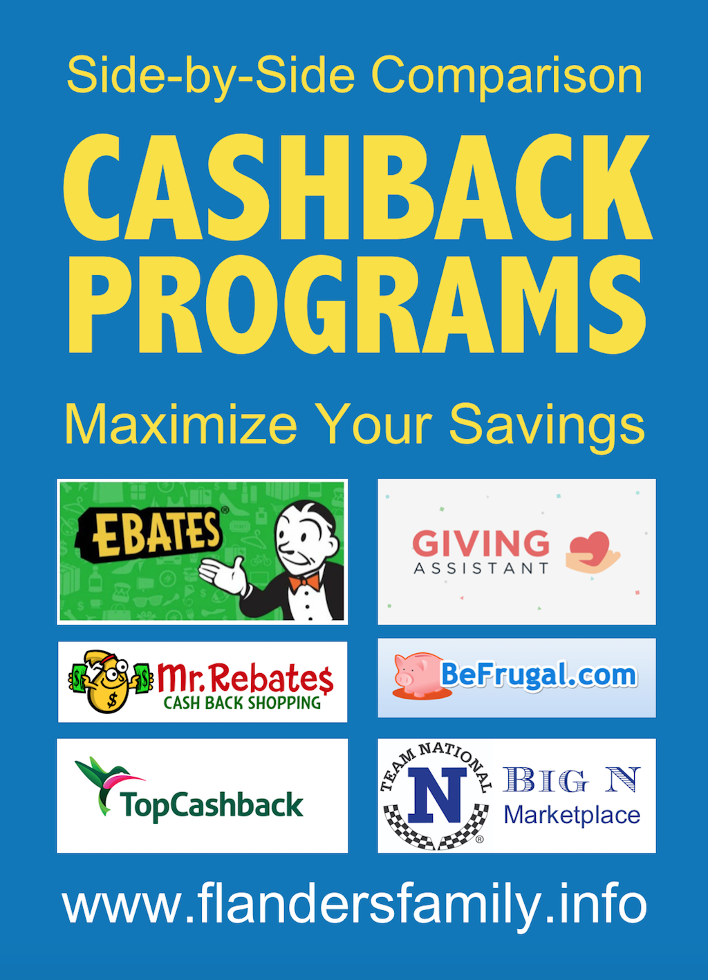Cashback Program Comparison