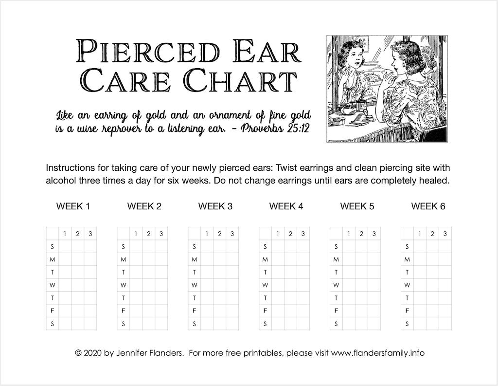 Pierced Ear Care Chart